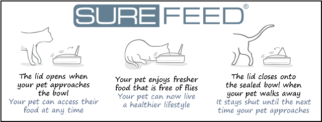 how the Surefeed Sealed Pet Bowl works